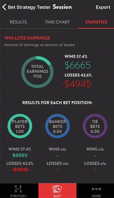 Results - Statistics 2